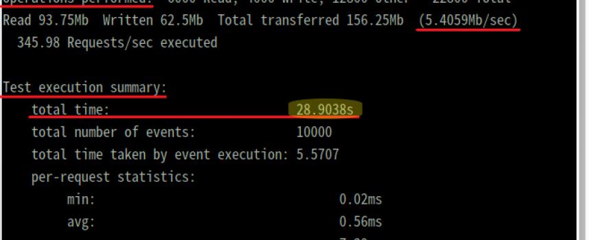"""【 続報 番外編 Part3 】""""+""""なしのRaspberry Pi 3を16GBのmicroSDで起動している場合は?"""