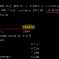 【 続報 ④ 】Raspberry Pi 3 Model B+は同じmicroSDカードでカードスロットとUSBどっちが速い?