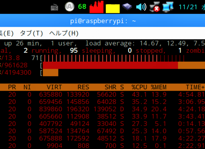 【STEP-38】SWAP領域拡大のすすめ