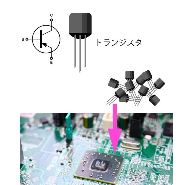 transistor Fabshop