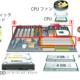 【CS01-03】第3話 コンピュータの中身とハードウェア