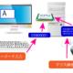 【CS01-05】第5話 コンピュータはどのように処理を行うのか?