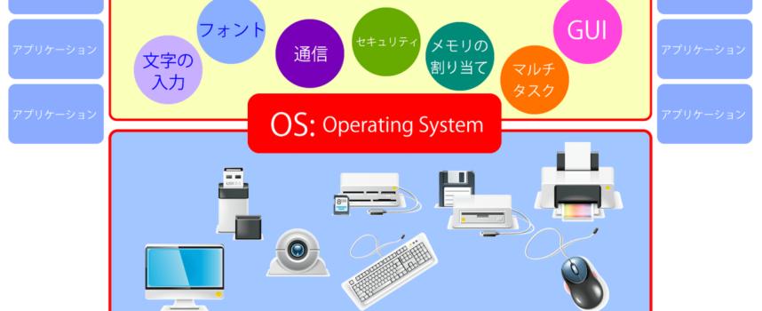 【CS01-06】第6話 オペレーティング・システム(OS)の役割
