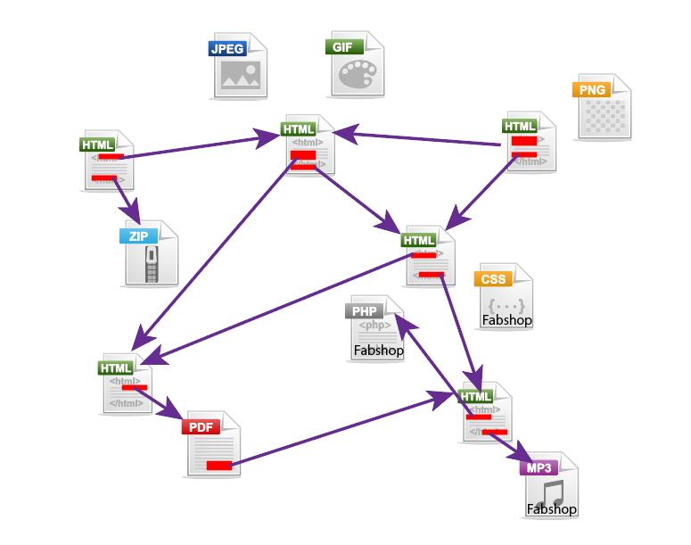 fabshop Hypertext